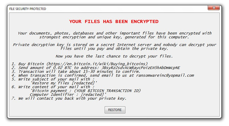 The Week in Ransomware - April 7th 2017 - Fluffy, Matrix